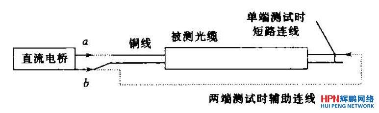 摇表测量电线绝缘的接线图