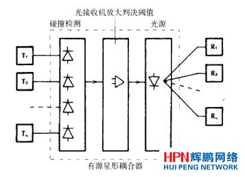 星形转化三角形接法的电路图