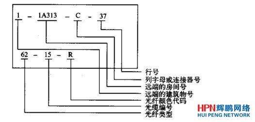 一接近区间编码电路