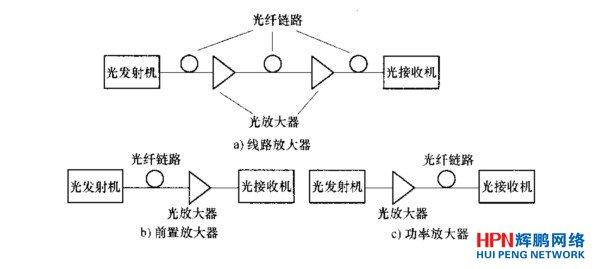 光纤通信调制器电路图