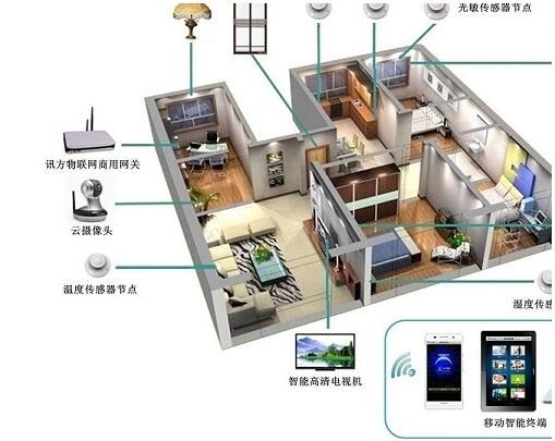 光纤入户家庭网络布线的基本组成部分