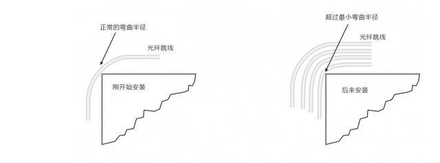 亚洲城地址